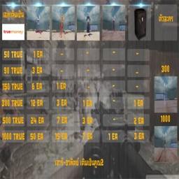 เซิฟ Warz-MinZ แนว 50 - 150 - 300 - 1000 แอดมินดูแลตลอด
